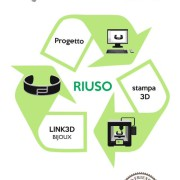 infografica LINK3D